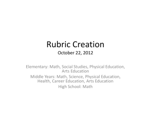 Rubric Creation Slide Show - Living Sky School Division #202
