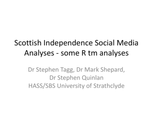 Scottish Independence Social Media Analyses