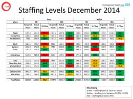 Staffing Levels December 2014 - Hinchingbrooke Health Care NHS
