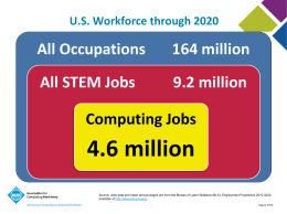 Quick Facts about Computing Jobs through 2020-