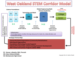 West Oakland STEM Corridor Model