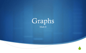 Graphs - Mr. Wei`s Math 8 Page