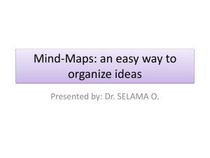 Mind-Maps: an esay way to organize ideas