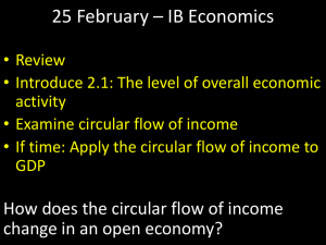 Welcome to IB Economics!