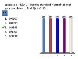 clickers: normal distributions