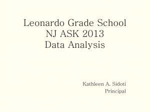 test analysis
