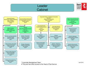 Senior Management Structure Chart
