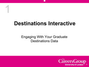 Overview of Destinations Interactive