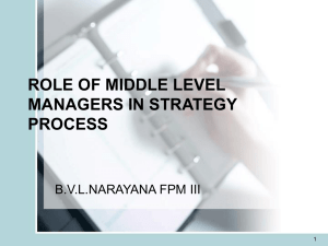 ROLE OF MIDDLE LEVEL MANAGERS IN STRATEGY PROCESS
