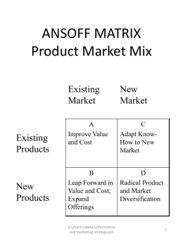 Product Market Mix