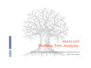 Problem Tree Analysis: