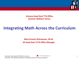 Integrating Math Across the Curriculum