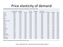 Price elasticity of demand for beer, wine and spirits