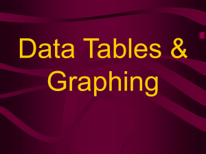 Data Tables & Graphing