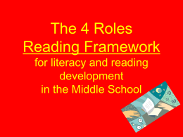 The 4 Roles Of Reading Overview for students