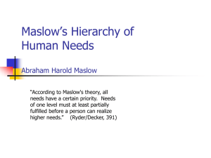 Maslow`s Hierarchy of Human Needs