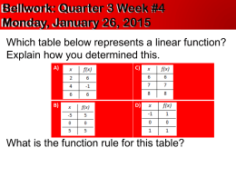 Bellwork: Quarter 3 Week #4 Monday, January 26, 2015