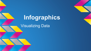 Infographics PowerPoint