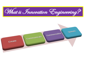 What is Innovation Engineering?