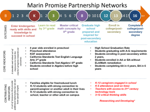 What is the Marin Promise Partnership?