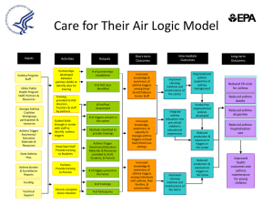 Pilot Project-Care for Their Air Logic Model