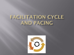 Facilitation Cycle PowerPoint Presentation
