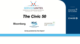 Learnings From the Civic 50: America`s Most