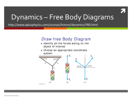 Free Body Diagrams PP