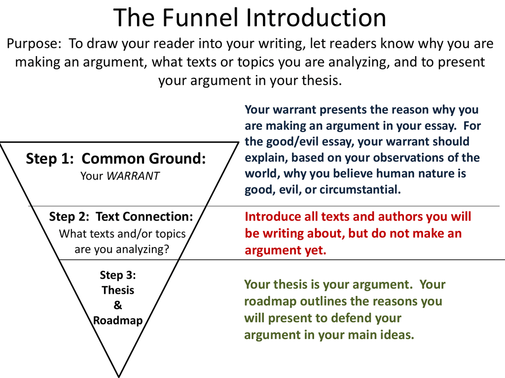 the funnel introduction purpose to draw your reader into your