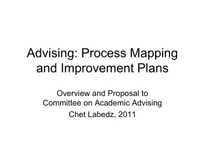 Process Improvement Overview