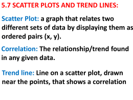 5_7 Satter Plots and Trend Lines