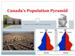 Canada`s Population Pyramid
