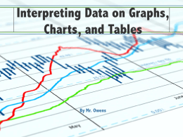 Interpreting Data on Graphs, Charts, and Tables