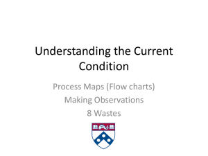 Understanding the Current Condition or Process