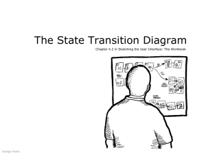 State Transition Diagram - Sketching User Experiences: The