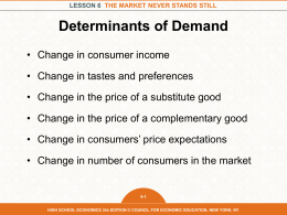 Visual 6.1 Determinants of Demand