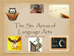 The Six Areas of Language Arts by: Kristy
