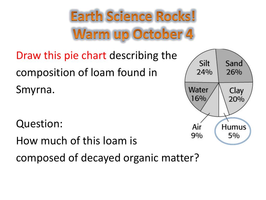 Soil 1 formation of soil horizons foldable nvjuhfo Choice Image