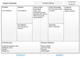 here the Lean Canvas Power Point template.