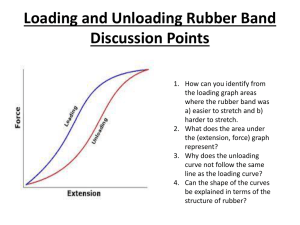 Loading and Unloading Rubber Band Discussion Points