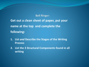 Bell Ringer: List and Describe the Writing Process