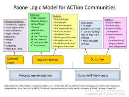 Logic Model for ACTion Communities