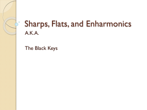 Sharps, Flats, and Enharmonics