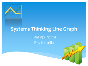 Systems Thinking Graph