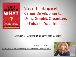 Cluster Diagrams - CA Career Briefs