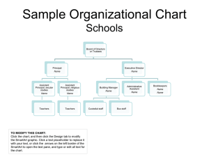 Sample Organizational Chart Schools