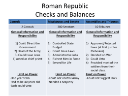 Roman and U.S. Checks and Balance Chart