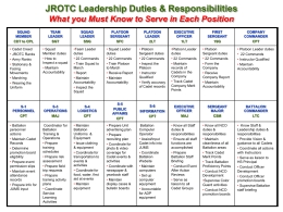 JROTC Promotion Rubric