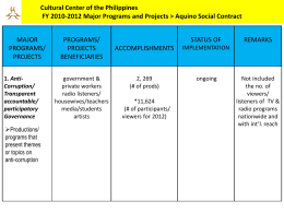 Cultural Center of the Philippines FY 2012 Major Programs and