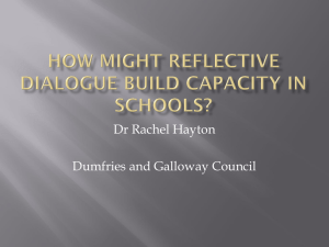 How might reflective dialogue promote head teacher well